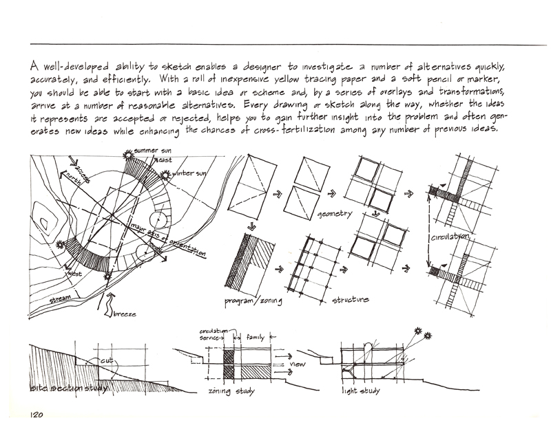 architectural graphics ching 5th pdf
